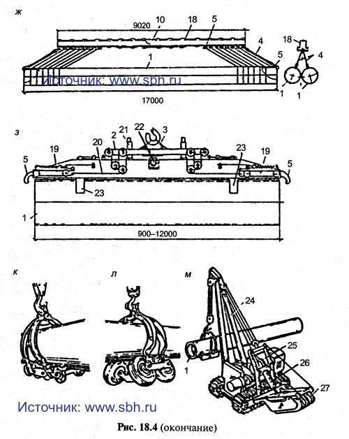 траверсы, захваты, устройства для подъема труб