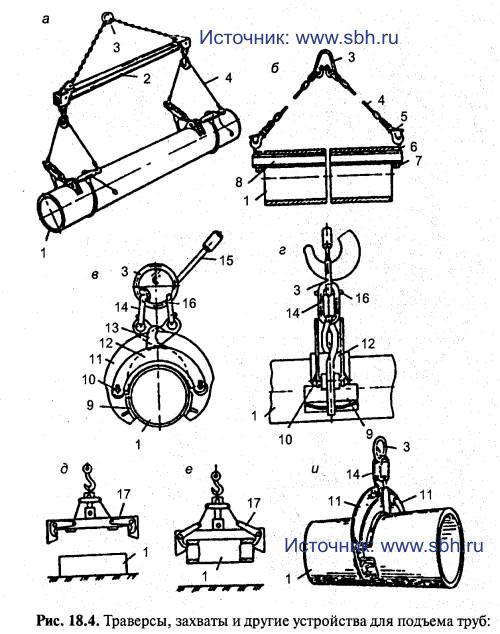 Траверсы, захваты и другие устройства для подъема труб
